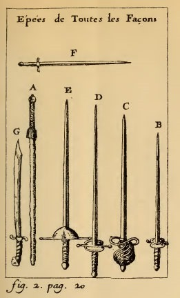 Illustration of swords from Gaya's 1678 guide Traité des armes,